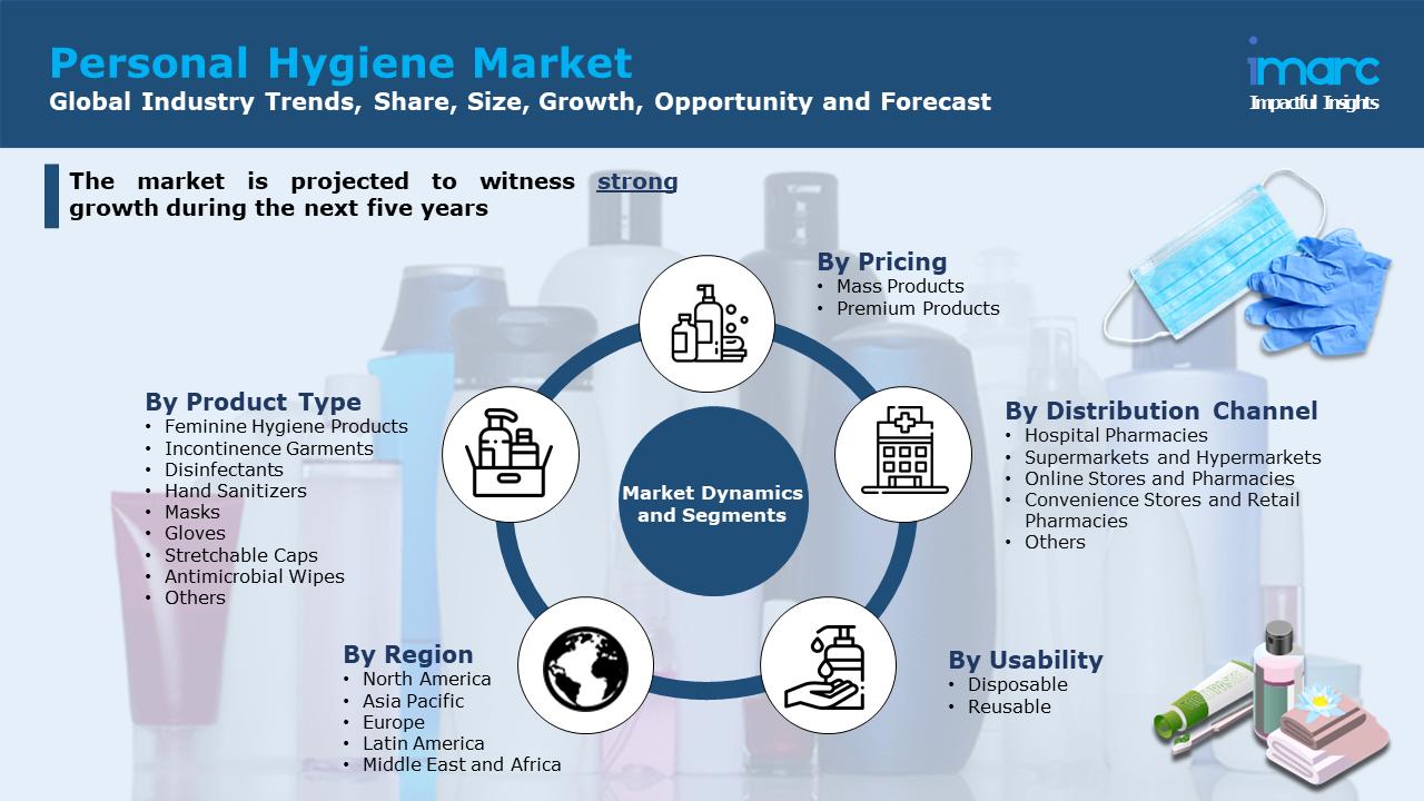 Personal Hygiene Market Report