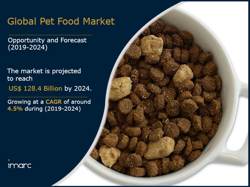 Global Pet Food Market Research Report