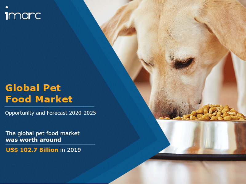 Pet Food Market