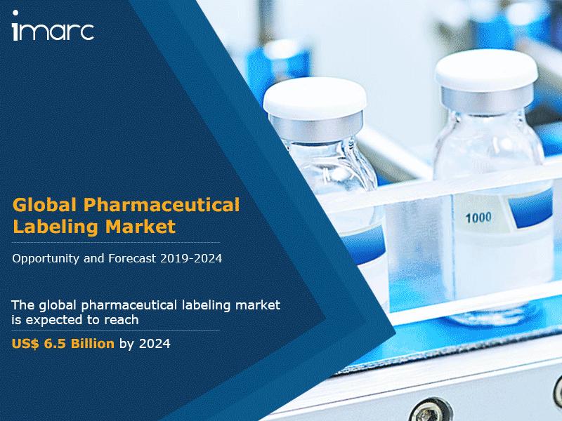 Pharmaceutical Labeling Market