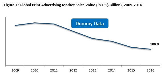 print advertising market