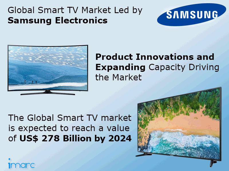 Samsung Electronics Smart TV