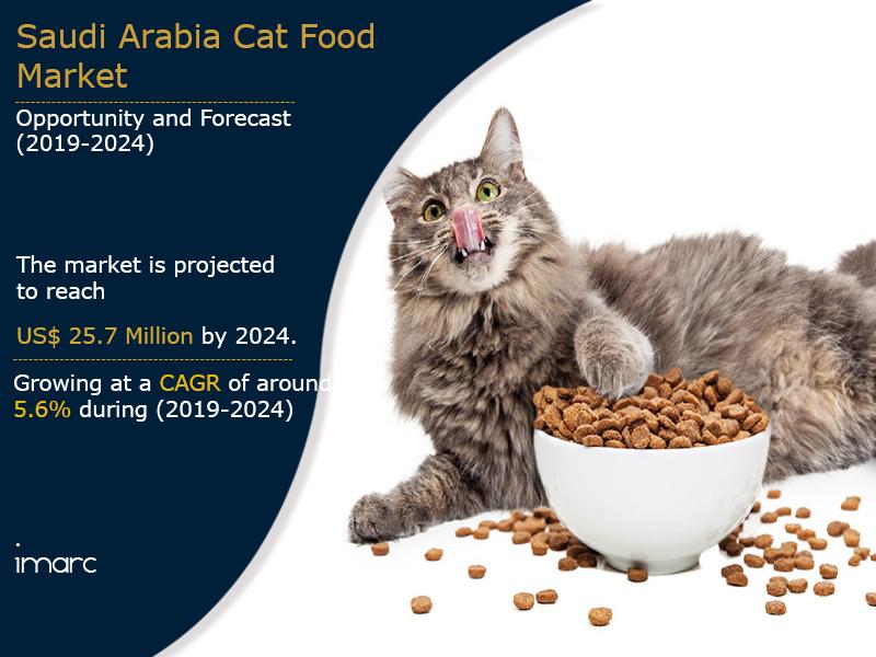Saudi Arabia Cat Food Market Report