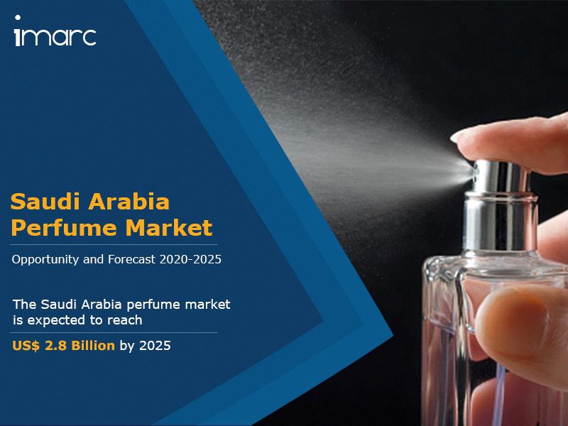Saudi Arabia Perfume Market
