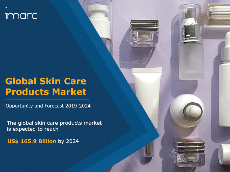 Skin Care Product Market Report