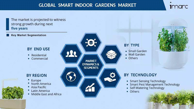 Smart Indoor Gardens Market Report