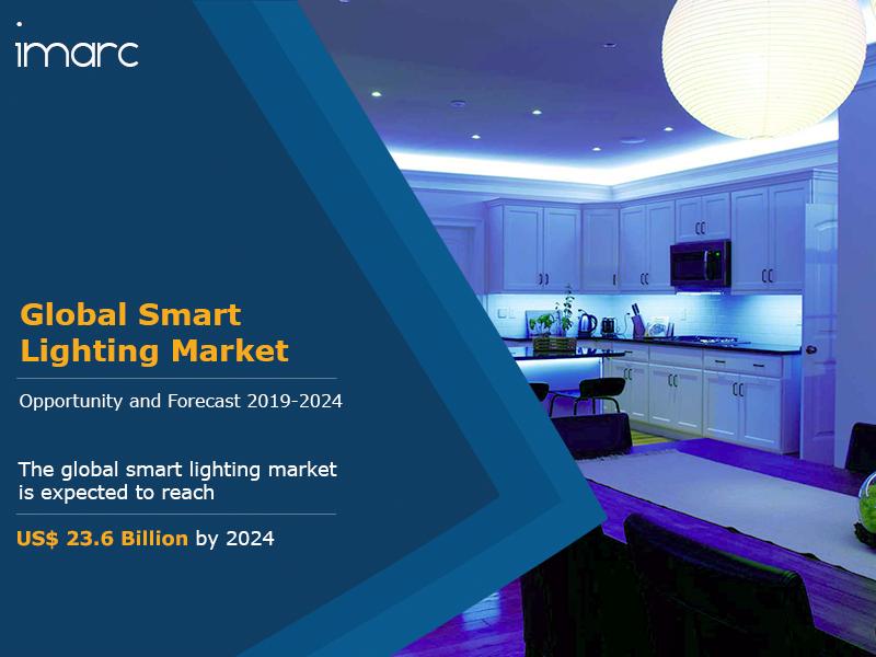 Global Smart Lighting Market Report