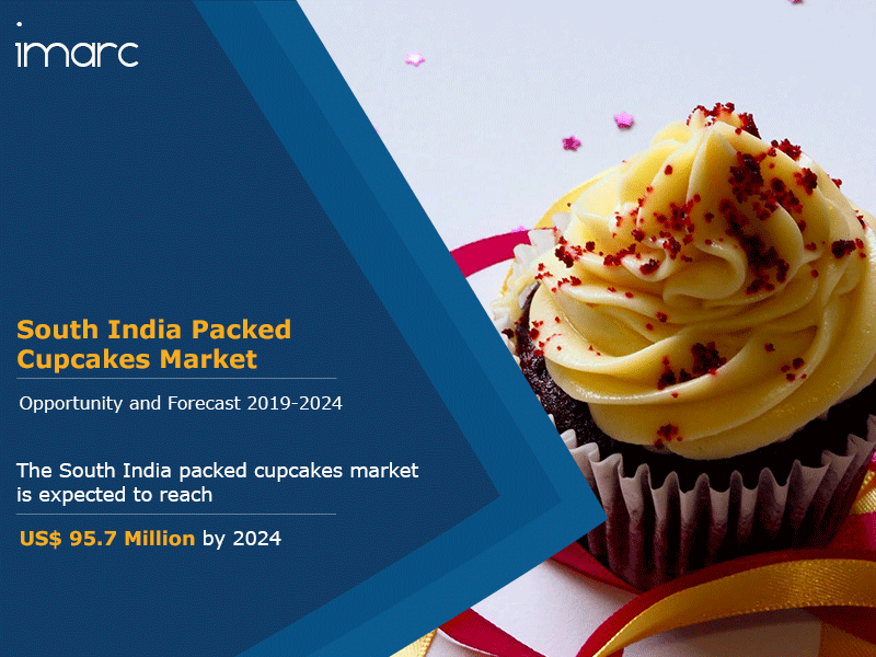 South India Packed Cupcakes Market Forecast
