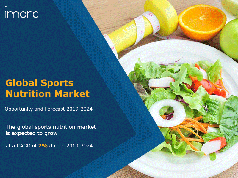 Sports Nutritions Market Report