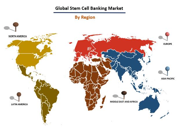 Stem Cell Banking Market By Region