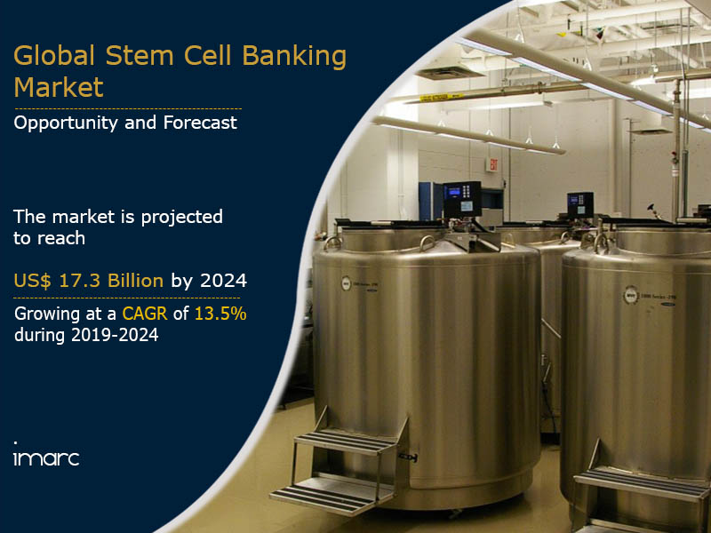 Stem Cell Banking Market Research Report