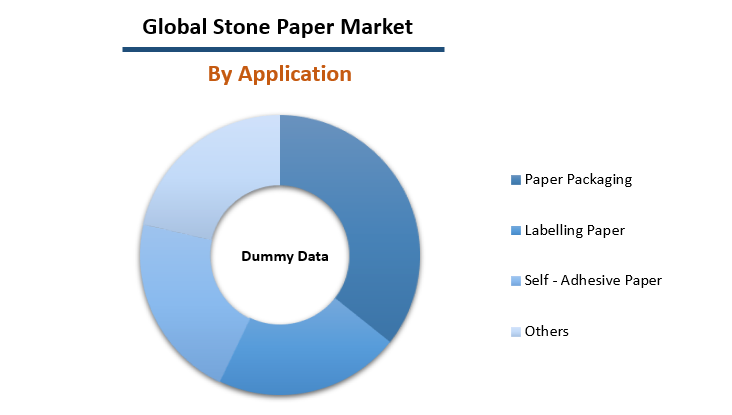 Stone Paper Market Report