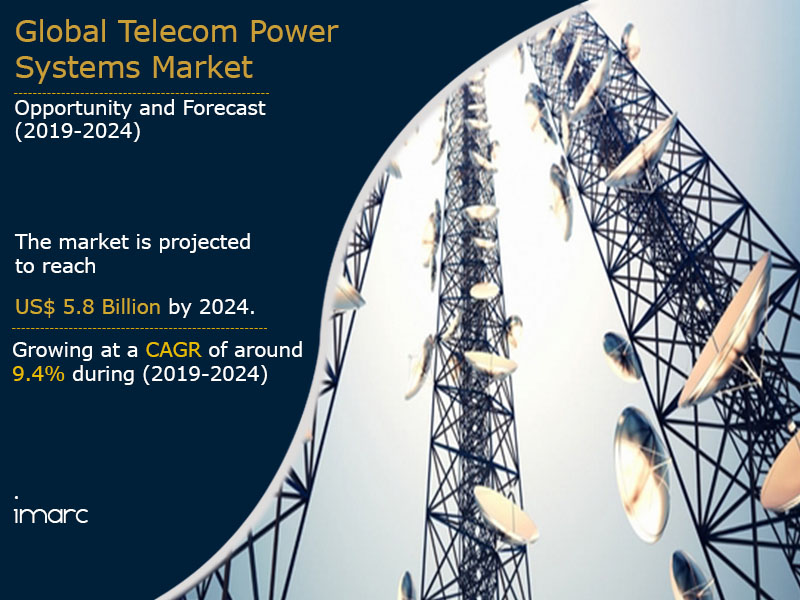 telecom Power market Report