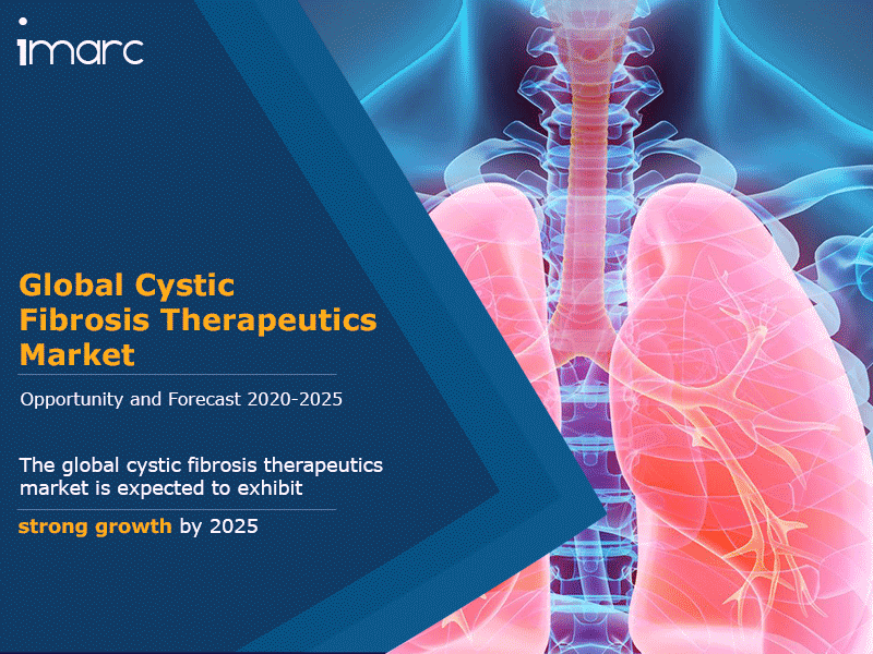 The Global Cystic Fibrosis Therapeutics Market