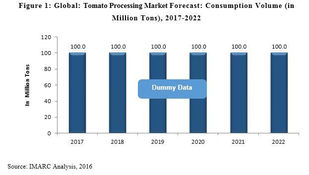 tomato processing market
