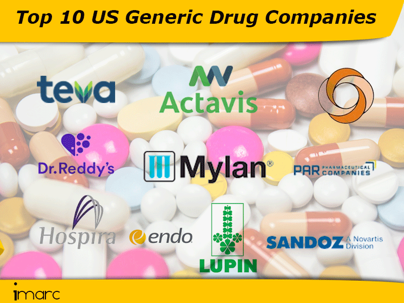 List of Top 10 Generic Drugs Companies in the USA