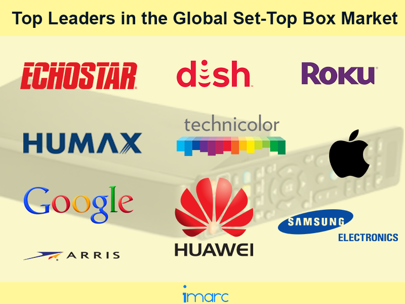 Top Leaders in the Global Set-Top Box Market