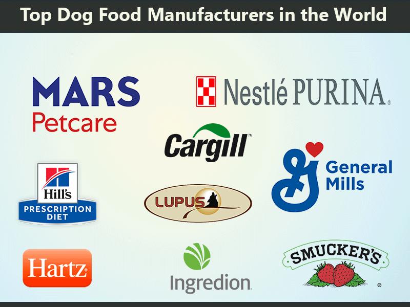 Dog Food Manufacturers Worldwide