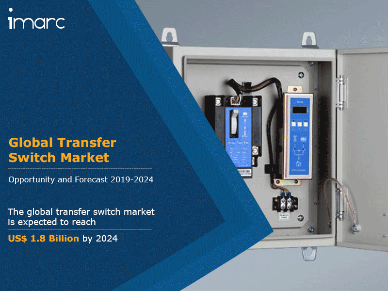 Transfer Switch Market