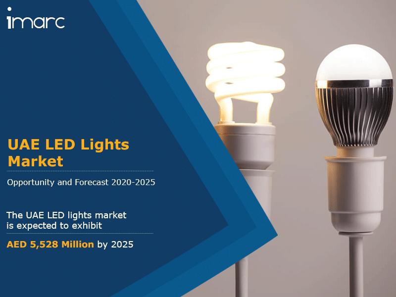 UAE LED Lights Market
