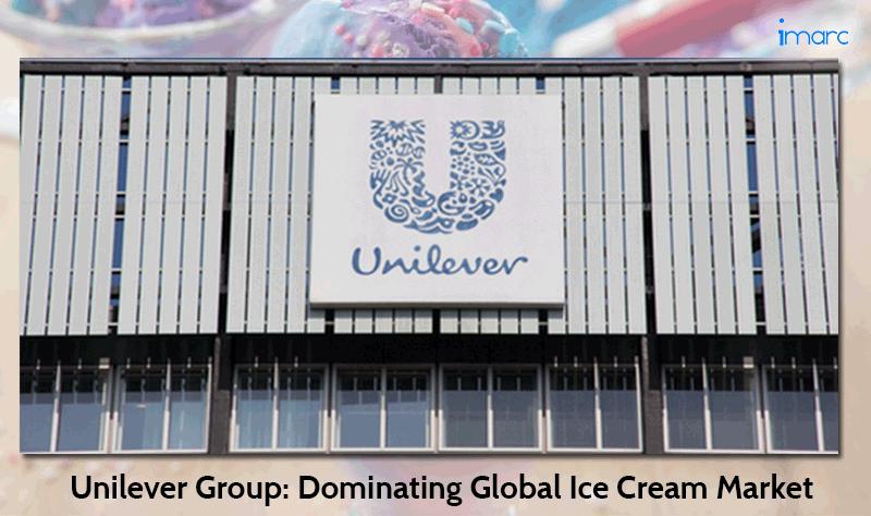 Unilever Group