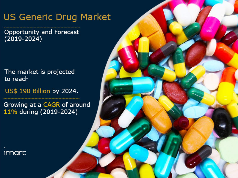 US Generic Drug market Report