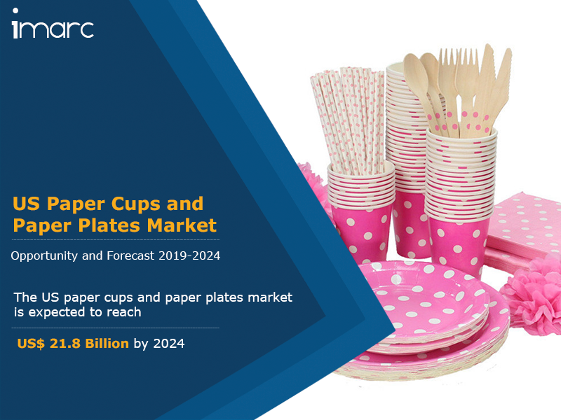 US Paper Cups and Paper Plates Market Report