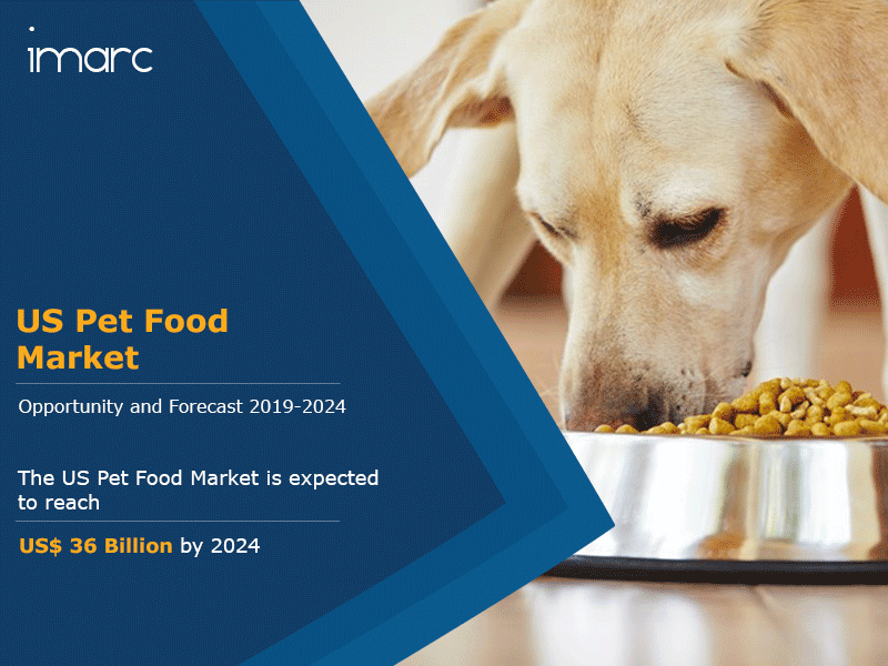 US Pet Food Market Trend