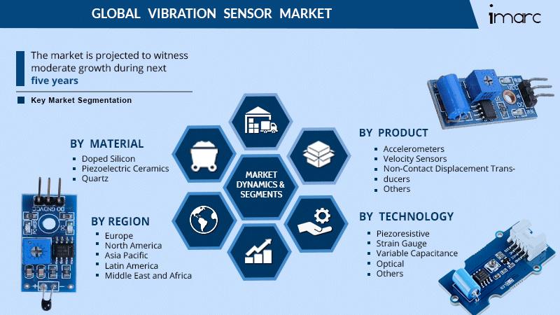 Vibration Sensor Market Report