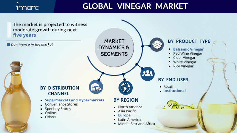Vinegar Market Research Report