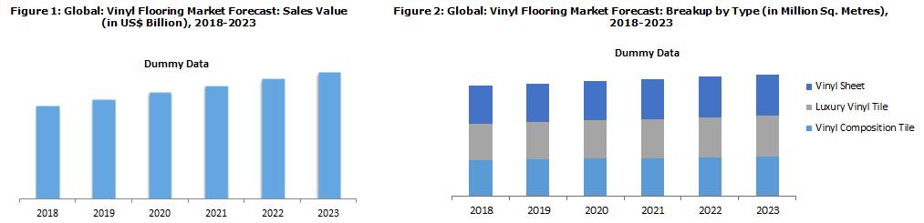 Luxury Vinyl Tile Market Size