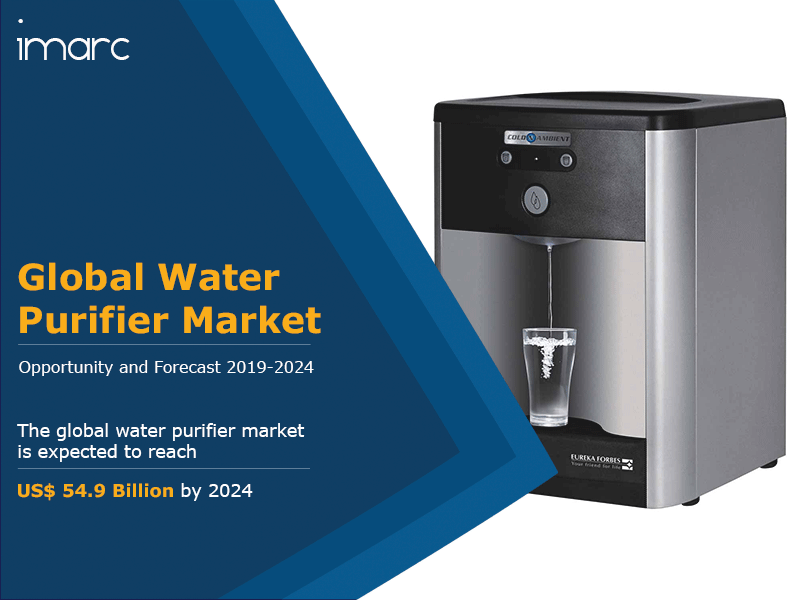 Water Purifier Market Report