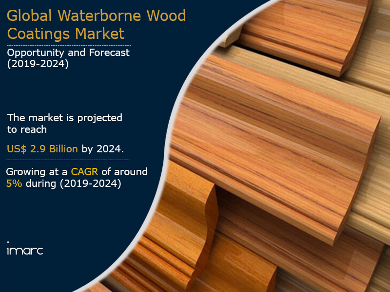 global-Waterborne Wood Coatings Market Report