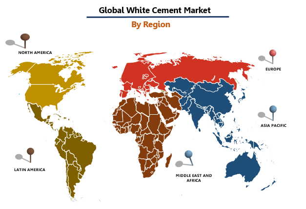 White Cement Market Analysis, Price Trends and Forecast