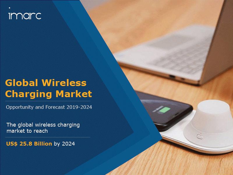 Wireless Charging Market Report