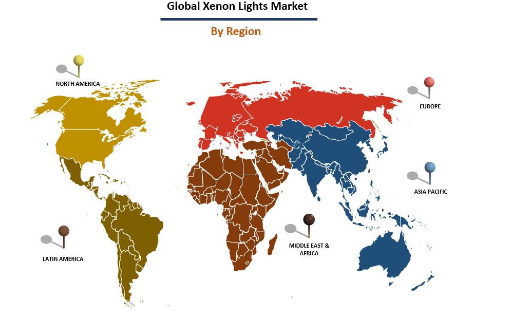Xenon Lights Market Report