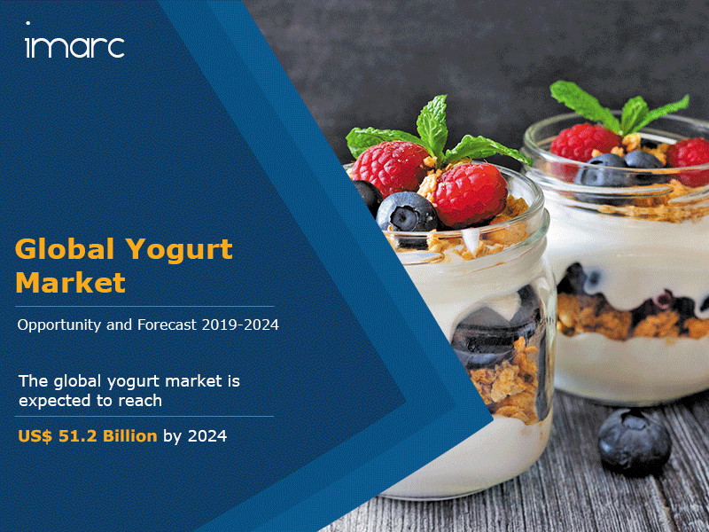 Yogurt Market Report